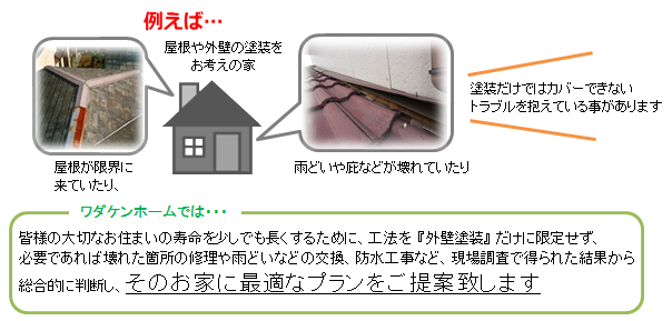 例えば屋根塗装