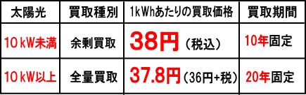taiyo_kaitori.png