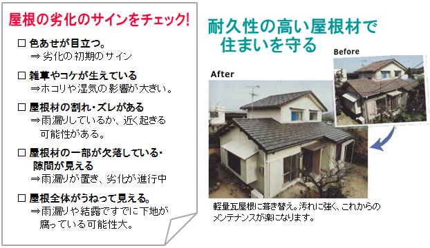 耐久性の高い屋根材で住まいを守る