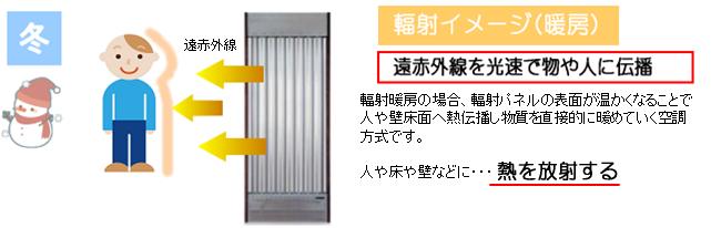暖房時の輻射