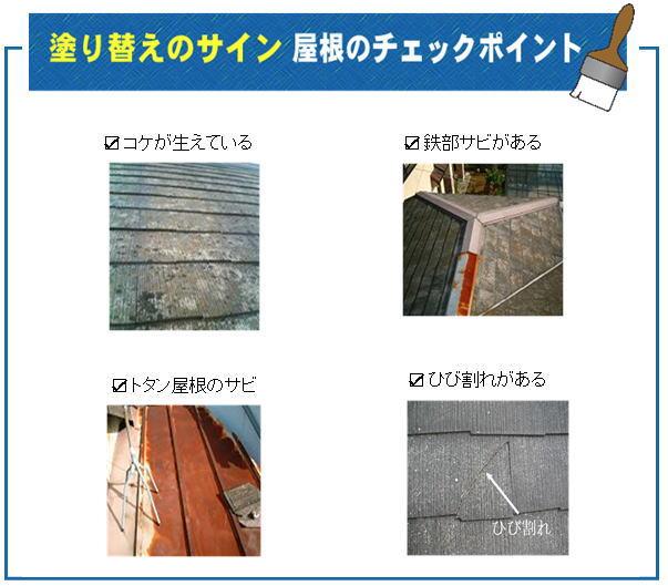 屋根のチェックポイント